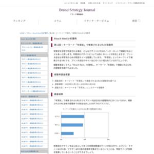 キーワード「年賀状」で検索されるURLの視聴率
