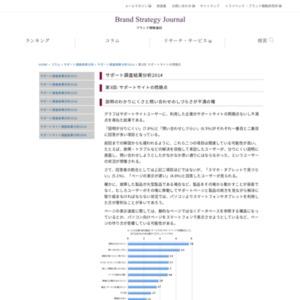 サポート調査結果分析2014 第3回: サポートサイトの問題点