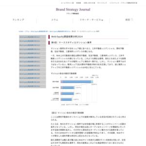 Web Equity調査結果分析2014 第6回:ケーススタディ(1)マンション業界