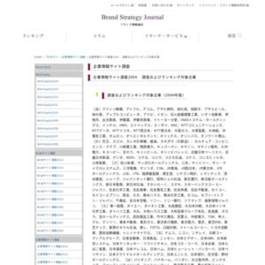 企業情報サイト調査 2008