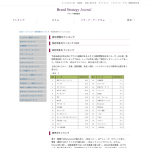 BtoBサイトランキング 2008
