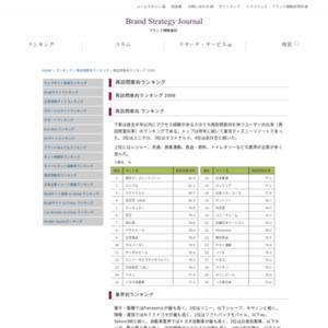 Webサイト価値ランキング 2008