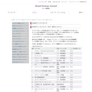 BtoBサイトランキング 2013