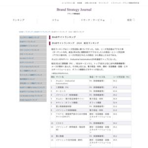 BtoBサイトランキング 2014 総合ランキング