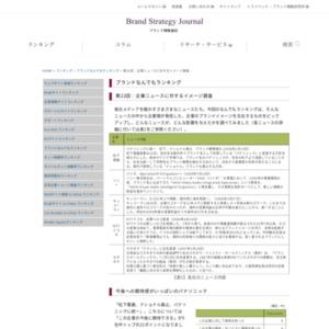 第22回:企業ニュースに対するイメージ調査(2008)