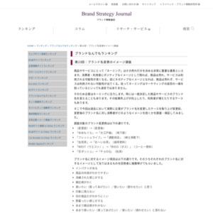 第23回:ブランド名変更のイメージ調査(2008)