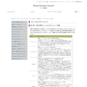 第25回:企業の環境ニュースに対するイメージ調査(2008)