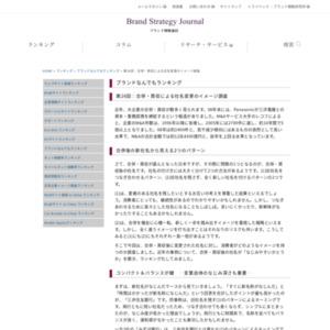 第26回:合併・買収による社名変更のイメージ調査(2006)