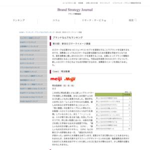 第33回:新旧ロゴマークイメージ調査(2009)