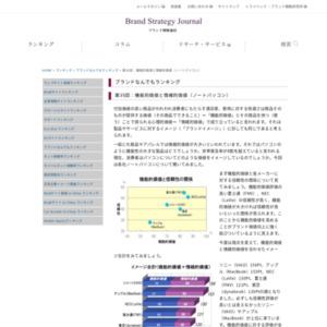 第35回:機能的価値と情緒的価値(ノートパソコン)(2009)