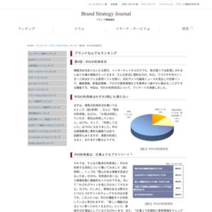 第9回:RSSの利用状況(2007)