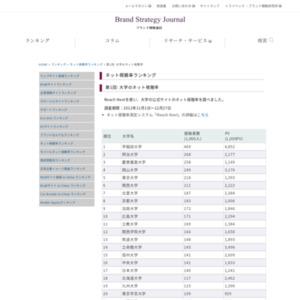 第1回: 大学のネット視聴率(2013)