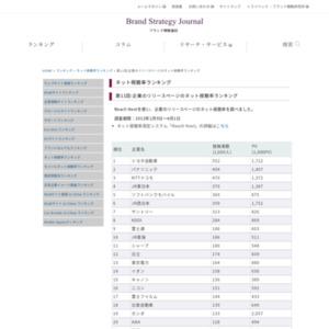 第11回:企業のリリースページのネット視聴率ランキング(2013)