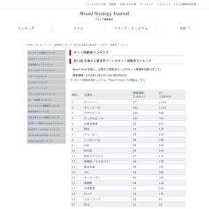 第13回:企業の工業見学ページのネット視聴率ランキング(2013)