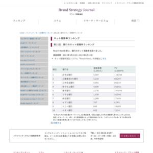 第21回:銀行のネット視聴率ランキング(2013)