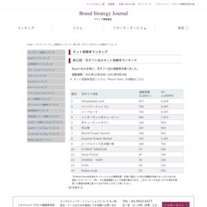 第22回:花ギフト店のネット視聴率ランキング(2013)