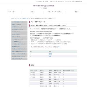 第23回:選挙候補予定者公式サイトのネット視聴率ランキング(2013)