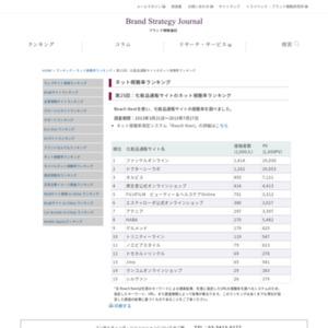 第25回:化粧品通販サイトのネット視聴率ランキング(2013)