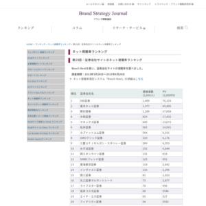 第29回:証券会社サイトのネット視聴率ランキング(2013)