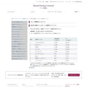 第3回: 転職サイトのネット視聴率ランキング(2013)