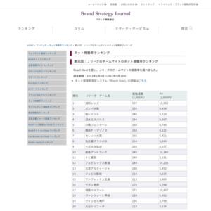 第31回:Jリーグのチームサイトのネット視聴率ランキング(2013)