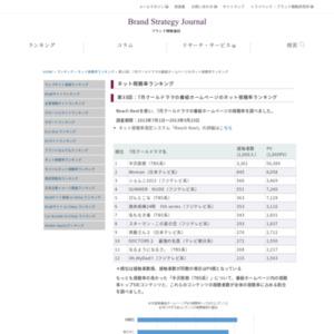 第33回:7月クールドラマの番組ホームページのネット視聴率ランキング(2013)