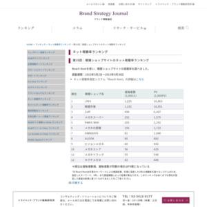 第35回:眼鏡ショップサイトのネット視聴率ランキング(2013)