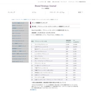 第39回:アウトレットモールサイトのネット視聴率ランキング(2013)