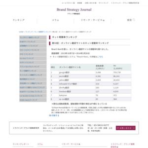 オンライン翻訳サイトのネット視聴率ランキング