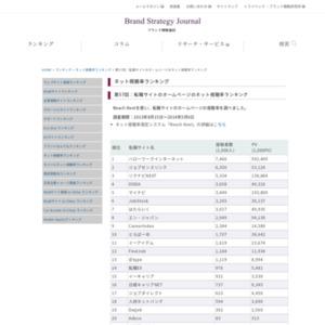 転職サイトのホームページのネット視聴率ランキング