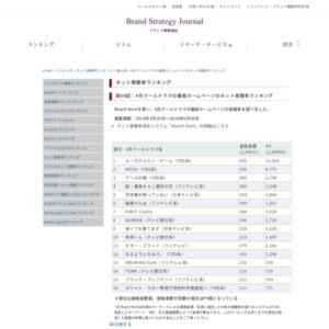 2014年4月クールドラマの番組ホームページのネット視聴率ランキング