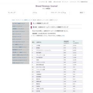 出版社のホームページのネット視聴率ランキング