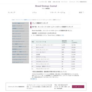 ネットスーパーのホームページのネット視聴率ランキング