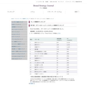 タワーのホームページのネット視聴率ランキング