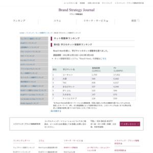 第8回: 学びのネット視聴率ランキング(2013)