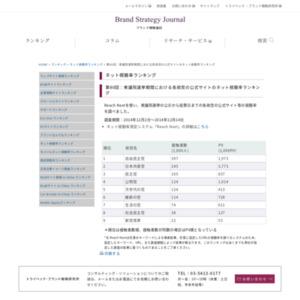衆議院選挙期間における各政党の公式サイトのネット視聴率ランキング