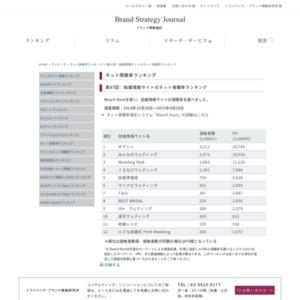 結婚情報サイトのネット視聴率ランキング