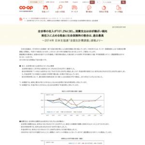 2014年 日本生協連「全国生計費調査」速報