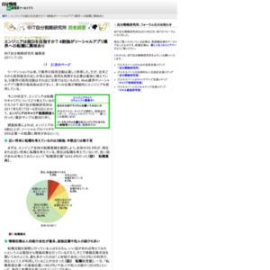 ITエンジニア・キャリア調査2011  エンジニアは脱SIを目指すか? 4割強がソーシャル業界への転職に興味あり
