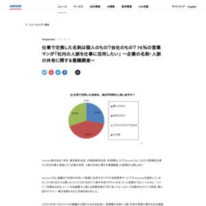 企業の名刺・人脈の共有に関する意識調査