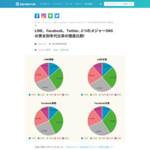 LINE、Facebook、Twitter…5つのメジャーSNSの男女別年代比率の徹底比較!