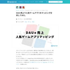 DAU×売上で人気ゲームアプリをマッピングしてみた