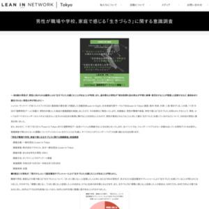 Lean In Tokyo、「国際男性デー」に先駆け「男性が職場や学校、家庭で感じる『生きづらさ』に関する意識調査」を実施