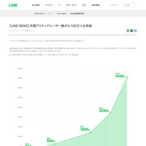 【LINE NEWS】月間アクティブユーザー数が4,100万人を突破