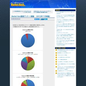 Market Hack読者アンケート調査(2012年11月実施)