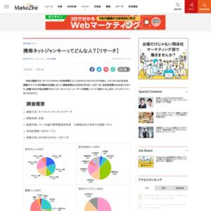 モバイルインターネット利用時間別のユーザー動向分析