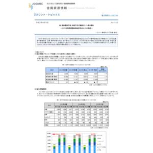 カレント・トピックスNo.15-23 2015年春季国際鉛亜鉛研究会(ILZSG)報告