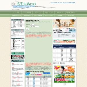 都道府県別名字ランキングベスト2000