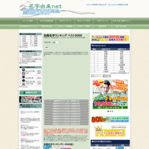 都道府県別名字ランキングベスト3000