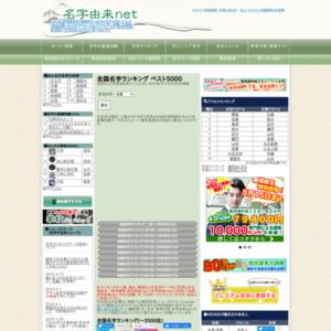全国・都道府県別名字ランキングベスト3500